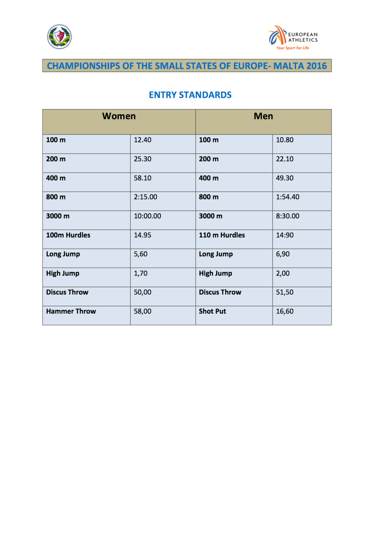 3. ENTRY STANDARDS